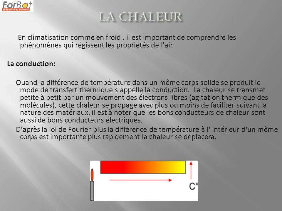En climatisation comme en froid, il est important de comprendre les phénomènes qui régissent les propriétés de l'air. La conduction: Quand la différen