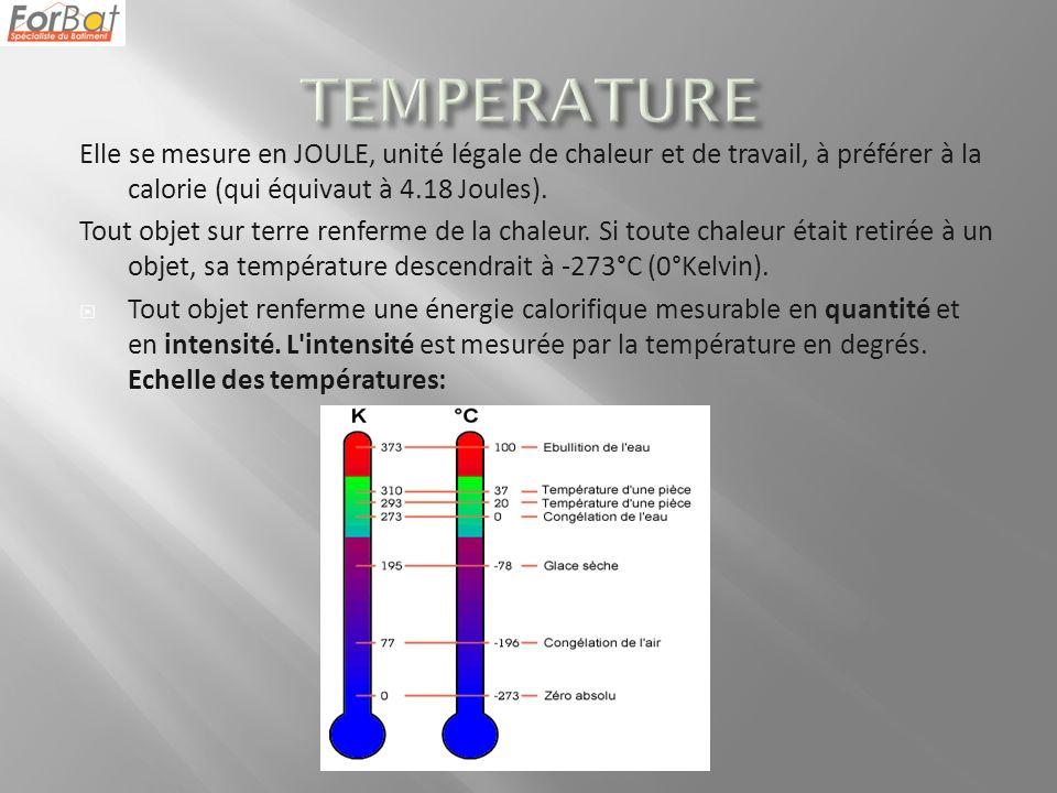 Elle se mesure en JOULE, unité légale de chaleur et de travail, à préférer à la calorie (qui équivaut à 4.18 Joules). Tout objet sur terre renferme de