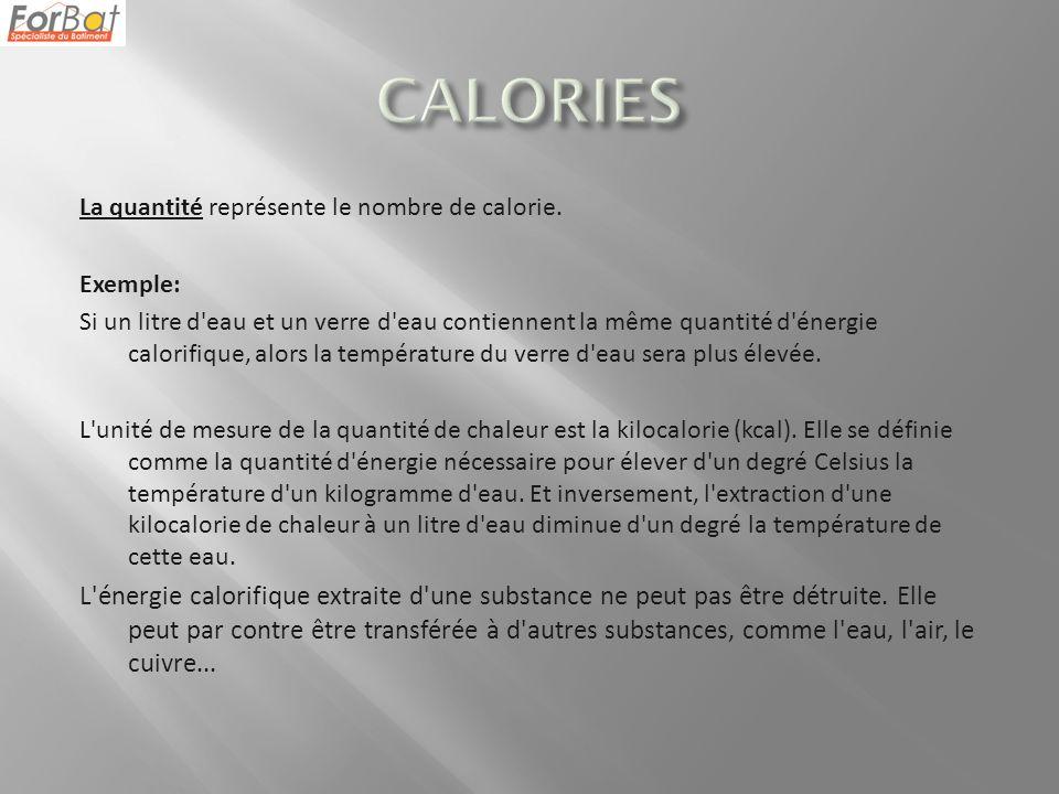 La quantité représente le nombre de calorie. Exemple: Si un litre d'eau et un verre d'eau contiennent la même quantité d'énergie calorifique, alors la