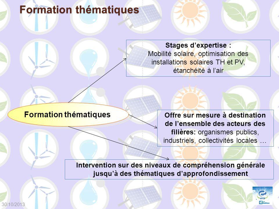 Formation thématiques Stages dexpertise : Mobilité solaire, optimisation des installations solaires TH et PV, étanchéité à lair Formation thématiques