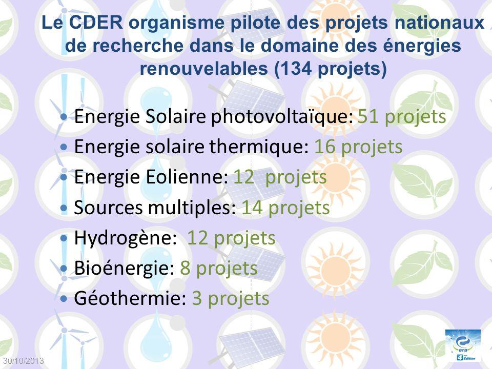 Le CDER organisme pilote des projets nationaux de recherche dans le domaine des énergies renouvelables (134 projets) Energie Solaire photovoltaïque: 5