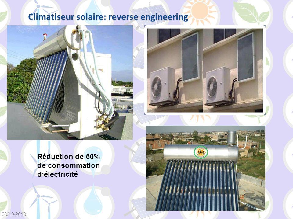 Climatiseur solaire: reverse engineering Réduction de 50% de consommation délectricité 30/10/2013