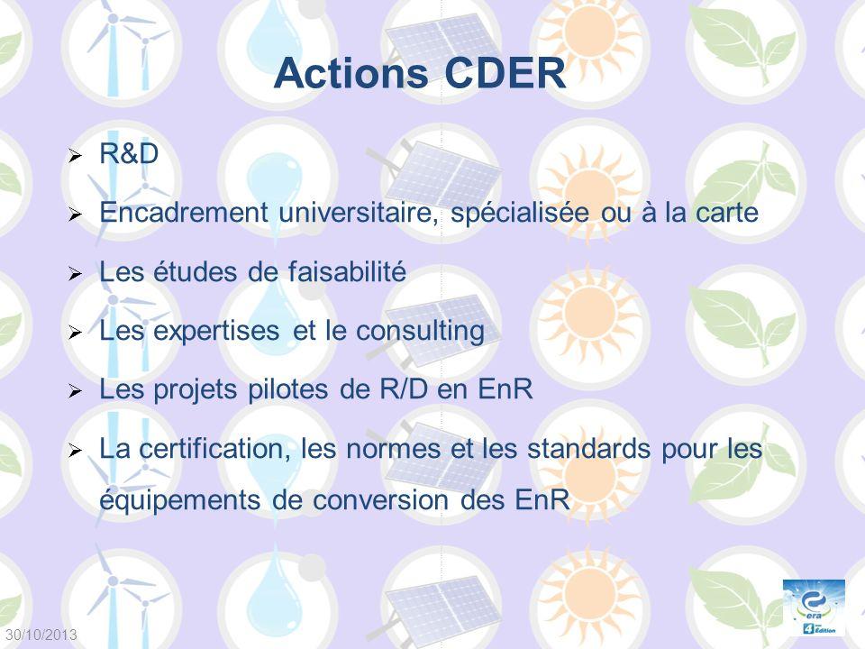 Actions CDER R&D Encadrement universitaire, spécialisée ou à la carte Les études de faisabilité Les expertises et le consulting Les projets pilotes de