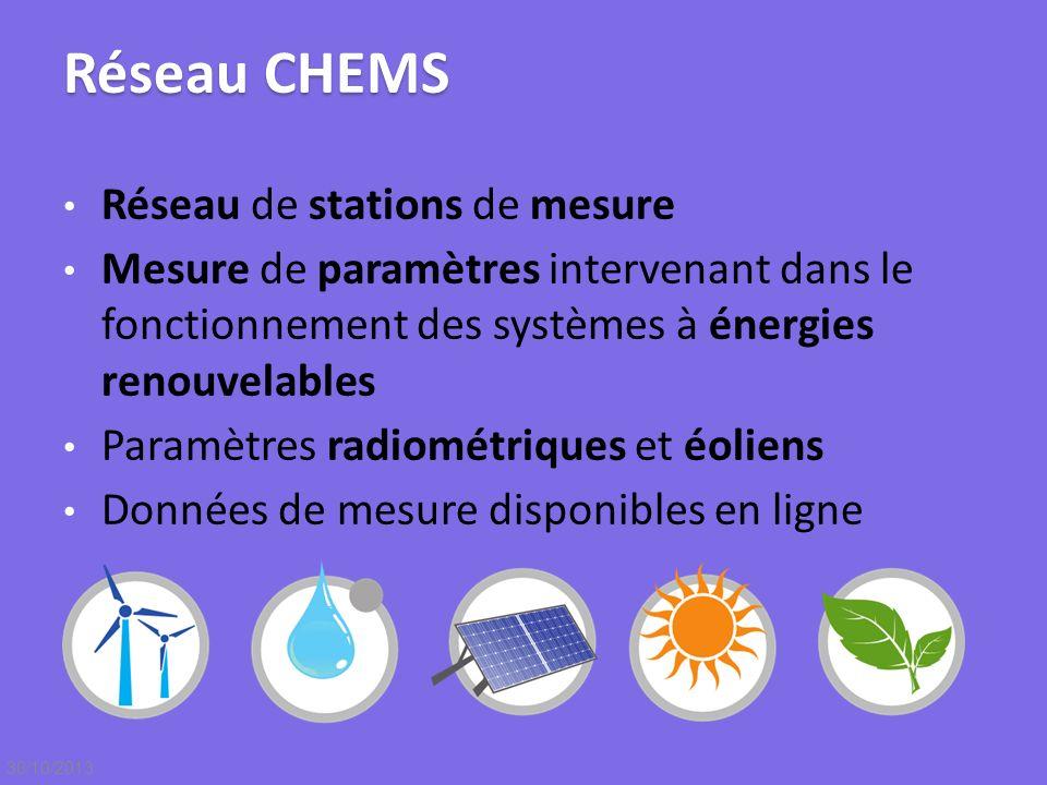 Réseau CHEMS Réseau de stations de mesure Mesure de paramètres intervenant dans le fonctionnement des systèmes à énergies renouvelables Paramètres rad