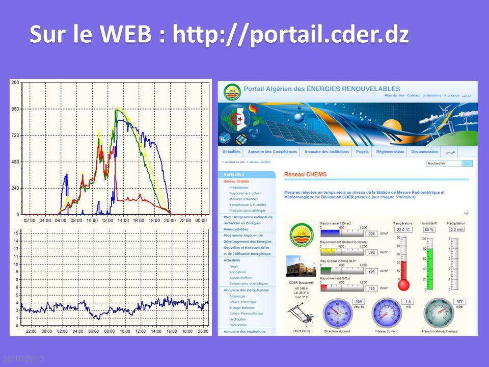 Sur le WEB : http://portail.cder.dz 30/10/2013