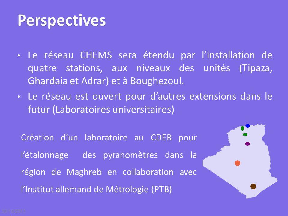 Perspectives Le réseau CHEMS sera étendu par linstallation de quatre stations, aux niveaux des unités (Tipaza, Ghardaia et Adrar) et à Boughezoul. Le