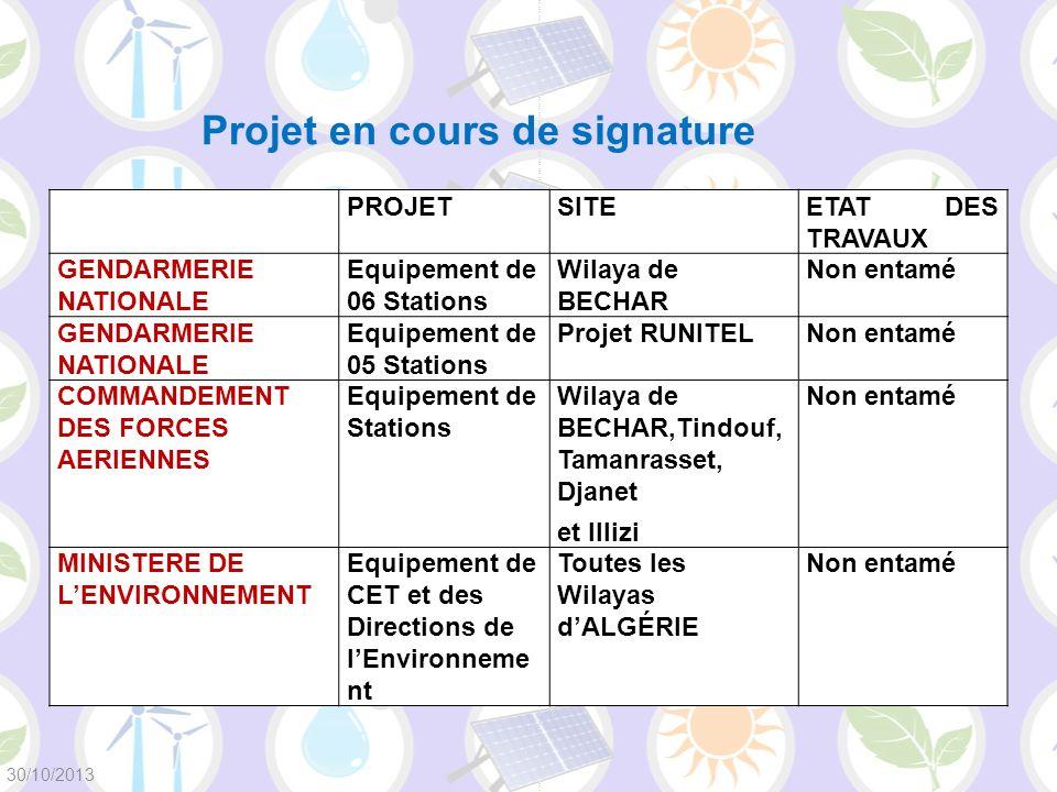 PROJETSITEETAT DES TRAVAUX GENDARMERIE NATIONALE Equipement de 06 Stations Wilaya de BECHAR Non entamé GENDARMERIE NATIONALE Equipement de 05 Stations