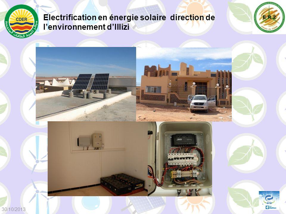 Electrification en énergie solaire direction de lenvironnement dIllizi 30/10/2013