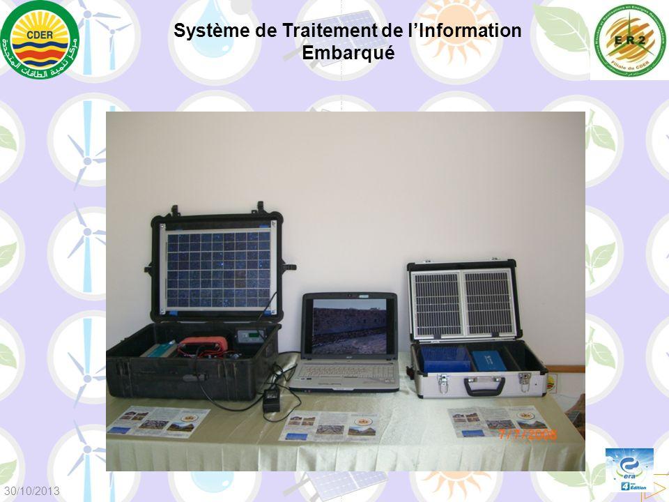 Système de Traitement de lInformation Embarqué 30/10/2013