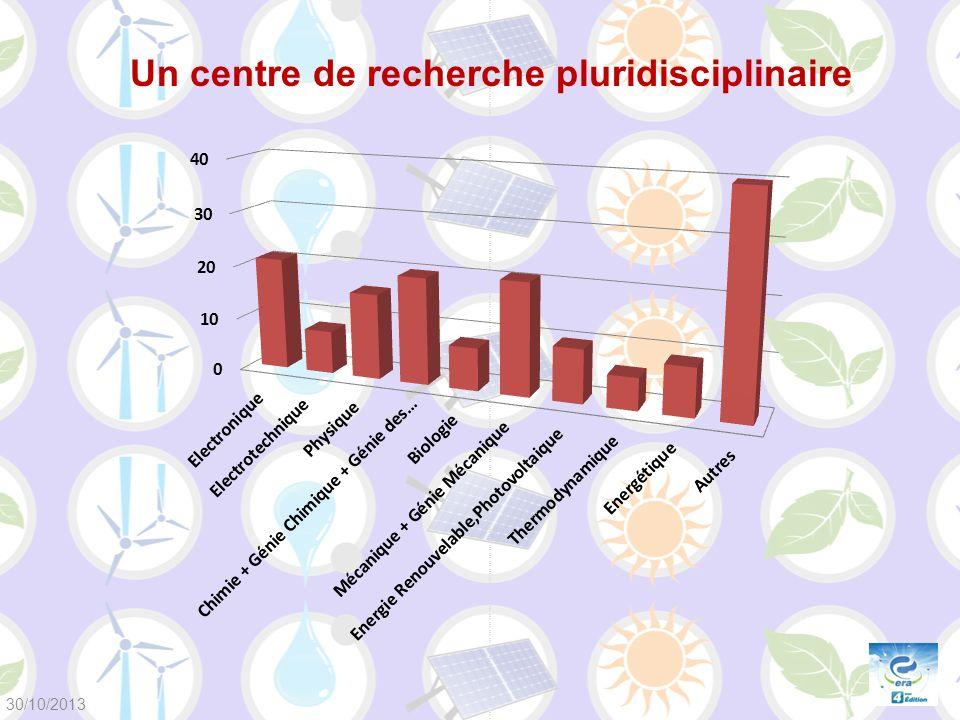 Un centre de recherche pluridisciplinaire 30/10/2013