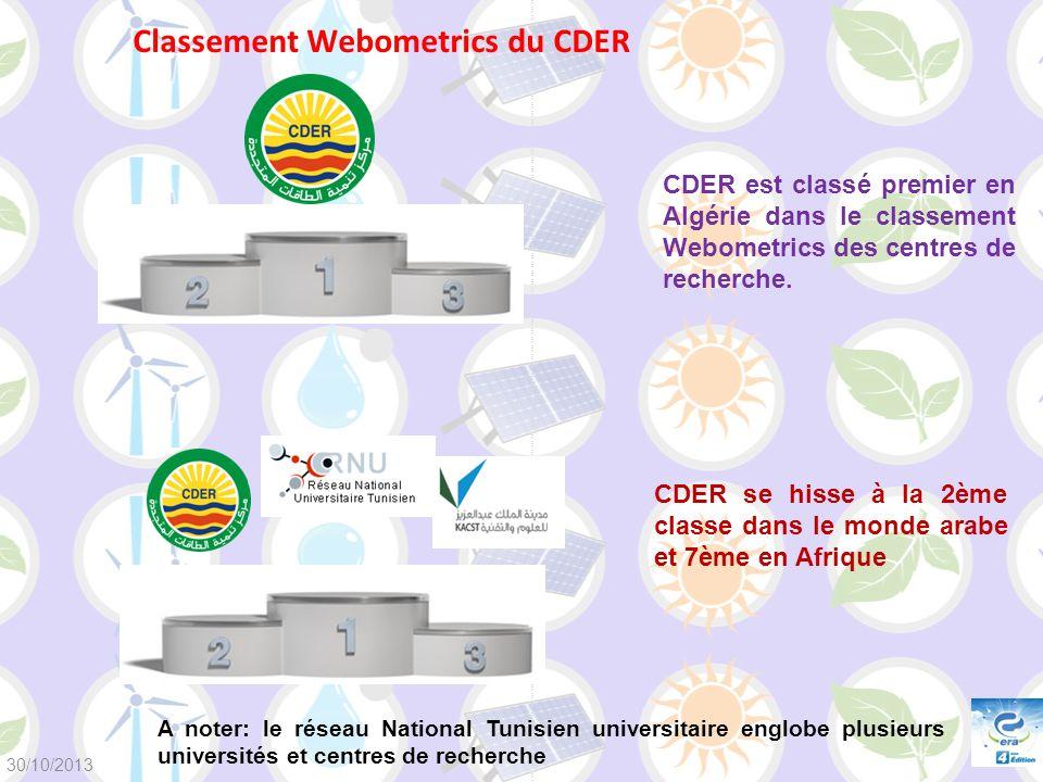 Classement Webometrics du CDER A noter: le réseau National Tunisien universitaire englobe plusieurs universités et centres de recherche CDER est class
