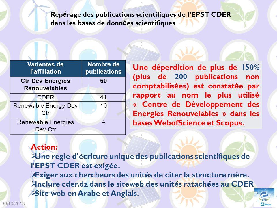 Rep é rage des publications scientifiques de l'EPST CDER dans les bases de donn é es scientifiques Variantes de laffiliation Nombre de publications Ct