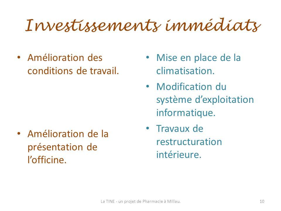 Investissements immédiats Amélioration des conditions de travail. Amélioration de la présentation de lofficine. Mise en place de la climatisation. Mod
