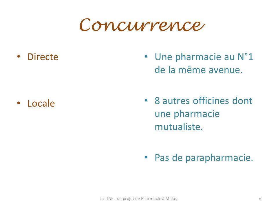 Concurrence Directe Locale Une pharmacie au N°1 de la même avenue. 8 autres officines dont une pharmacie mutualiste. Pas de parapharmacie. 6La TINE -