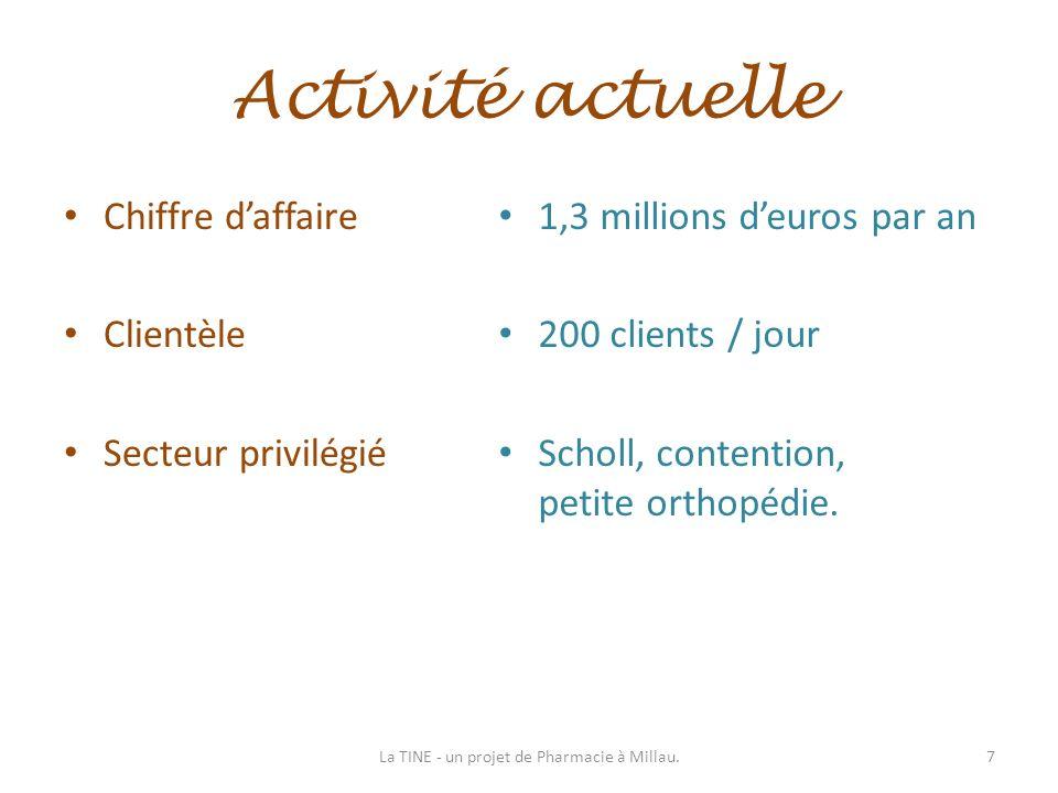 Activité actuelle Chiffre daffaire Clientèle Secteur privilégié 1,3 millions deuros par an 200 clients / jour Scholl, contention, petite orthopédie. 7