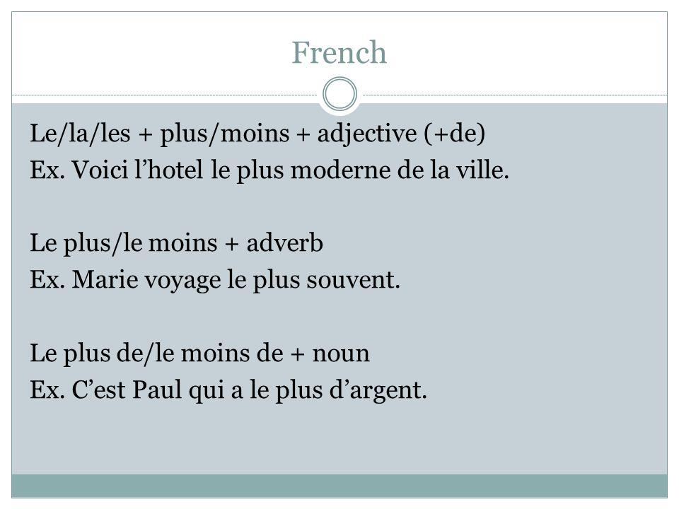 French Le/la/les + plus/moins + adjective (+de) Ex. Voici lhotel le plus moderne de la ville. Le plus/le moins + adverb Ex. Marie voyage le plus souve