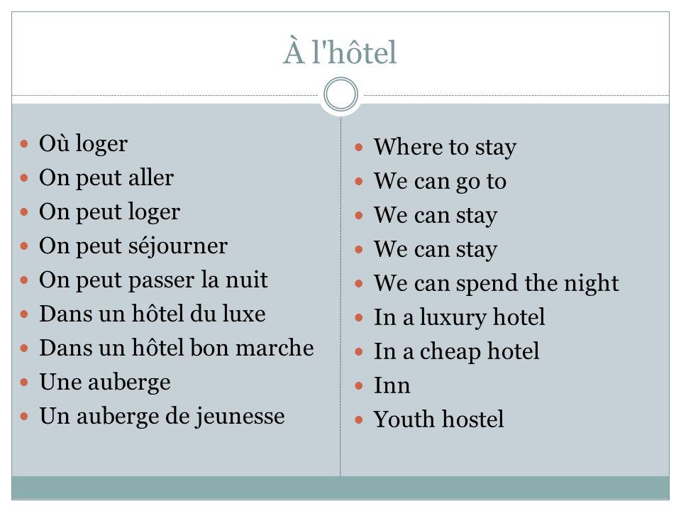 À l'hôtel Où loger On peut aller On peut loger On peut séjourner On peut passer la nuit Dans un hôtel du luxe Dans un hôtel bon marche Une auberge Un