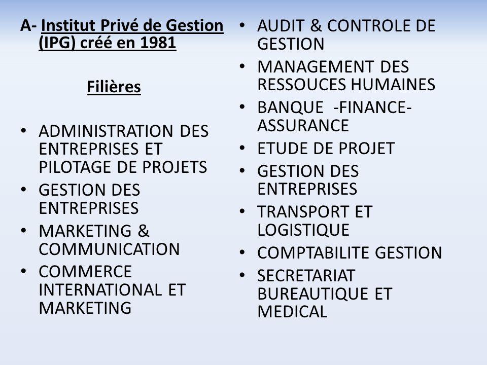 A- Institut Privé de Gestion (IPG) créé en 1981 Filières ADMINISTRATION DES ENTREPRISES ET PILOTAGE DE PROJETS GESTION DES ENTREPRISES MARKETING & COM