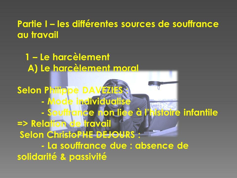 Partie I – les différentes sources de souffrance au travail 1 – Le harcèlement A) Le harcèlement moral Selon Philippe DAVEZIES : - Mode individualise