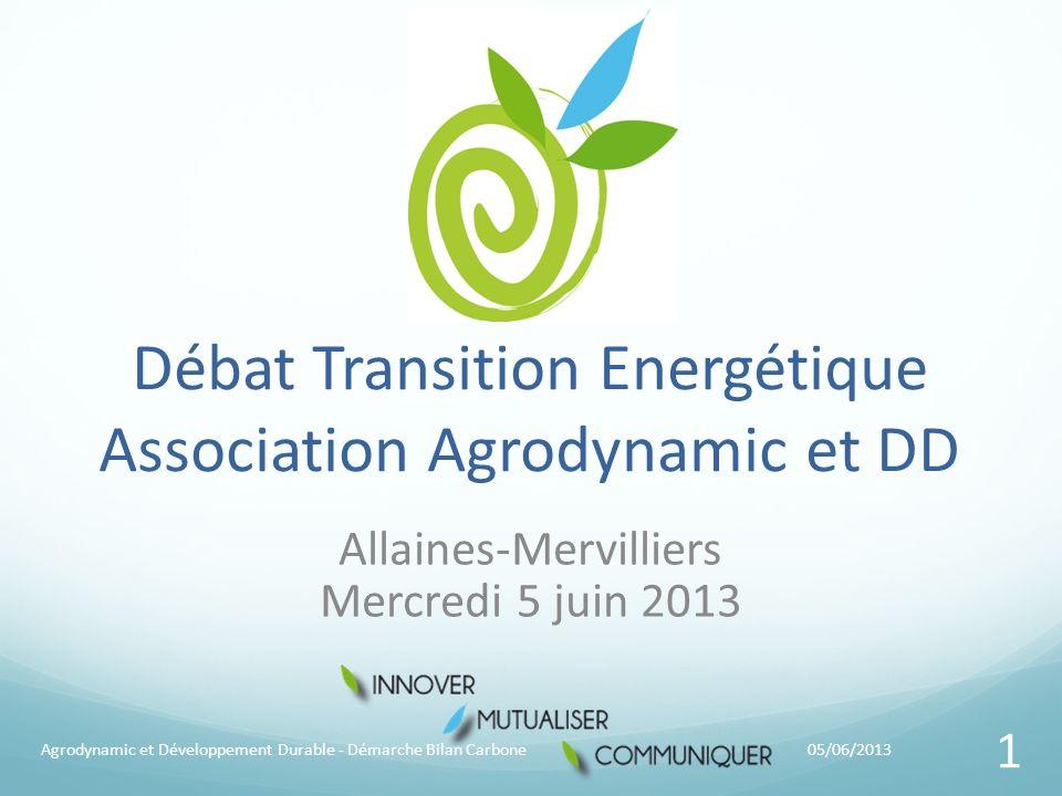 Allaines-Mervilliers Mercredi 5 juin 2013 05/06/2013Agrodynamic et Développement Durable - Démarche Bilan Carbone 1 Débat Transition Energétique Assoc
