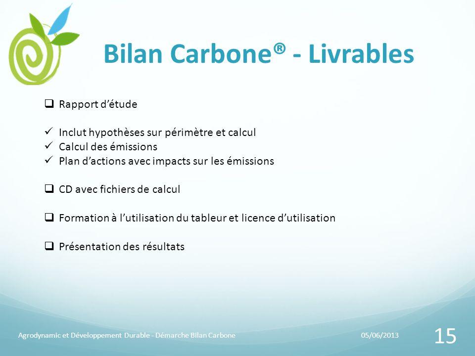 Bilan Carbone® - Livrables 05/06/2013Agrodynamic et Développement Durable - Démarche Bilan Carbone 15 Rapport détude Inclut hypothèses sur périmètre e