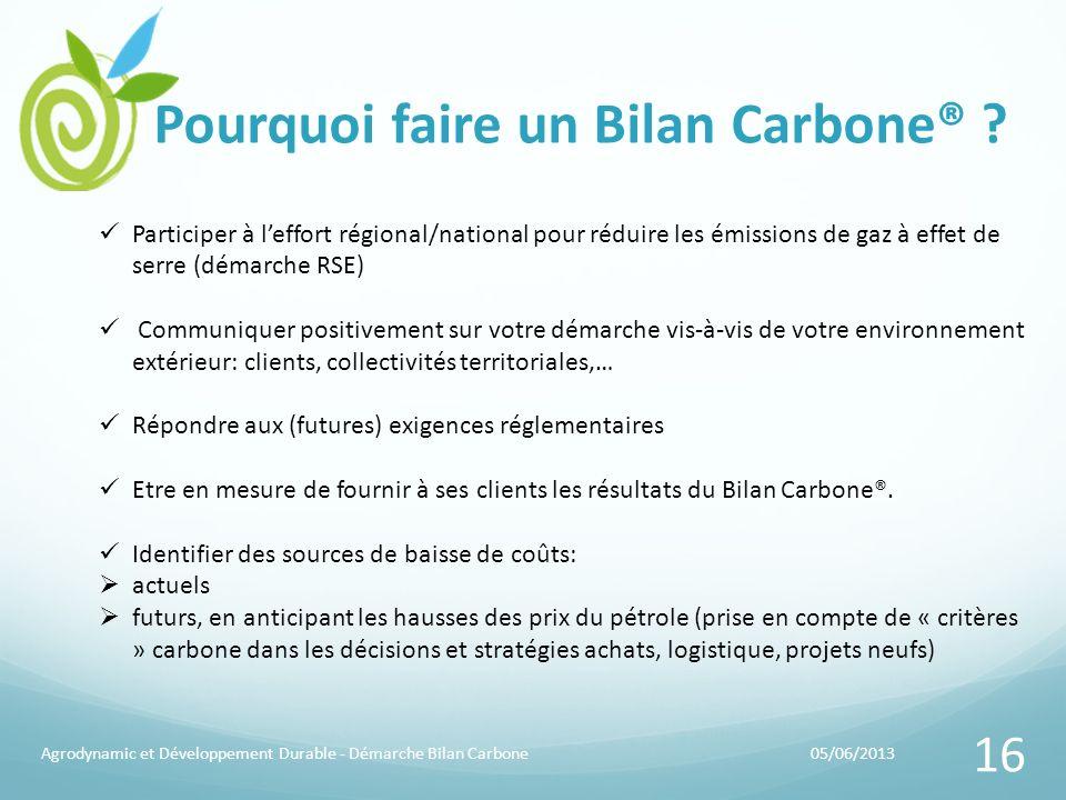Pourquoi faire un Bilan Carbone® ? 05/06/2013Agrodynamic et Développement Durable - Démarche Bilan Carbone 16 Participer à leffort régional/national p