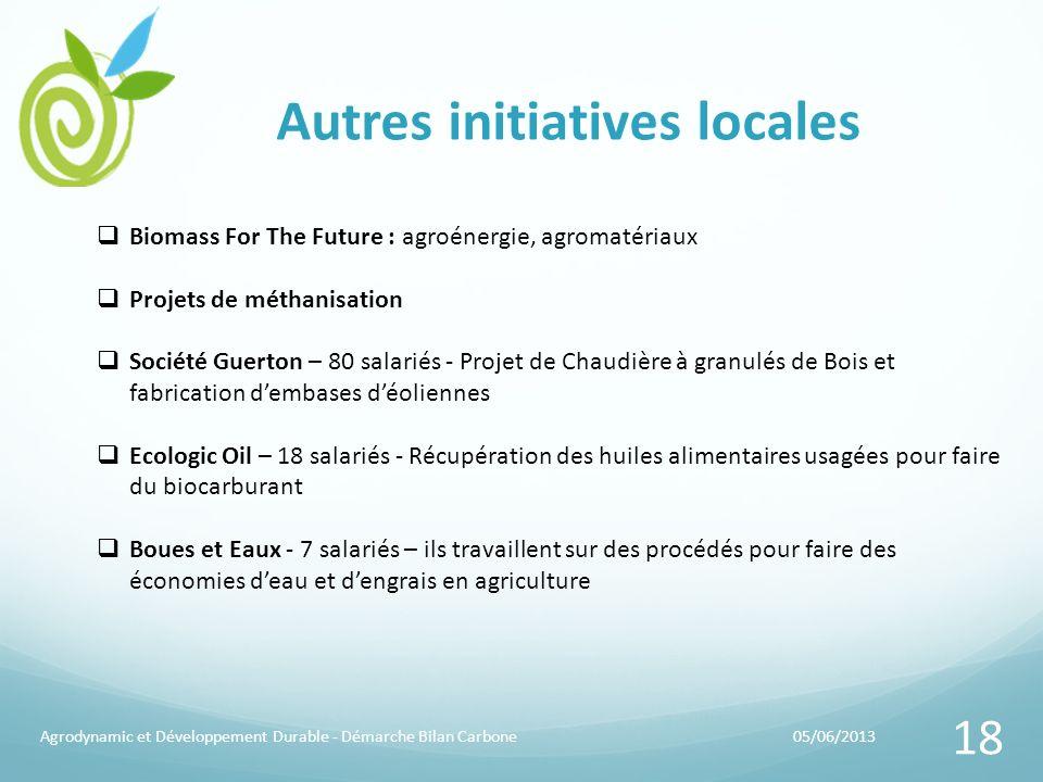 Autres initiatives locales 05/06/2013Agrodynamic et Développement Durable - Démarche Bilan Carbone 18 Biomass For The Future : agroénergie, agromatéri