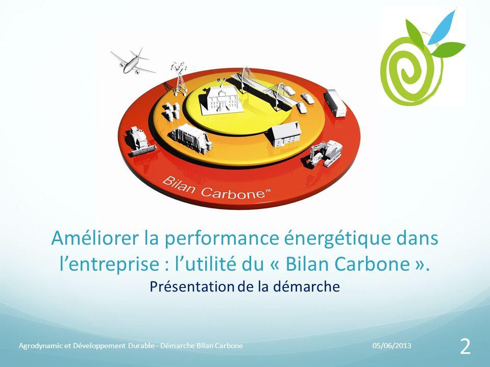 05/06/2013Agrodynamic et Développement Durable - Démarche Bilan Carbone 2 Améliorer la performance énergétique dans lentreprise : lutilité du « Bilan