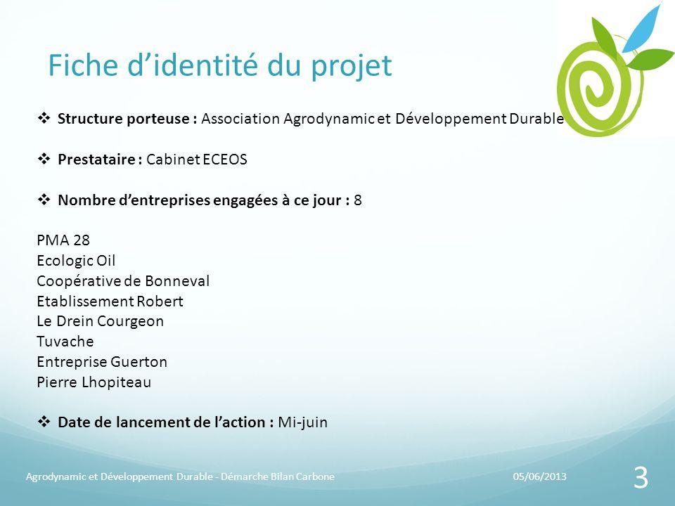 Fiche didentité du projet 05/06/2013Agrodynamic et Développement Durable - Démarche Bilan Carbone 3 Structure porteuse : Association Agrodynamic et Dé