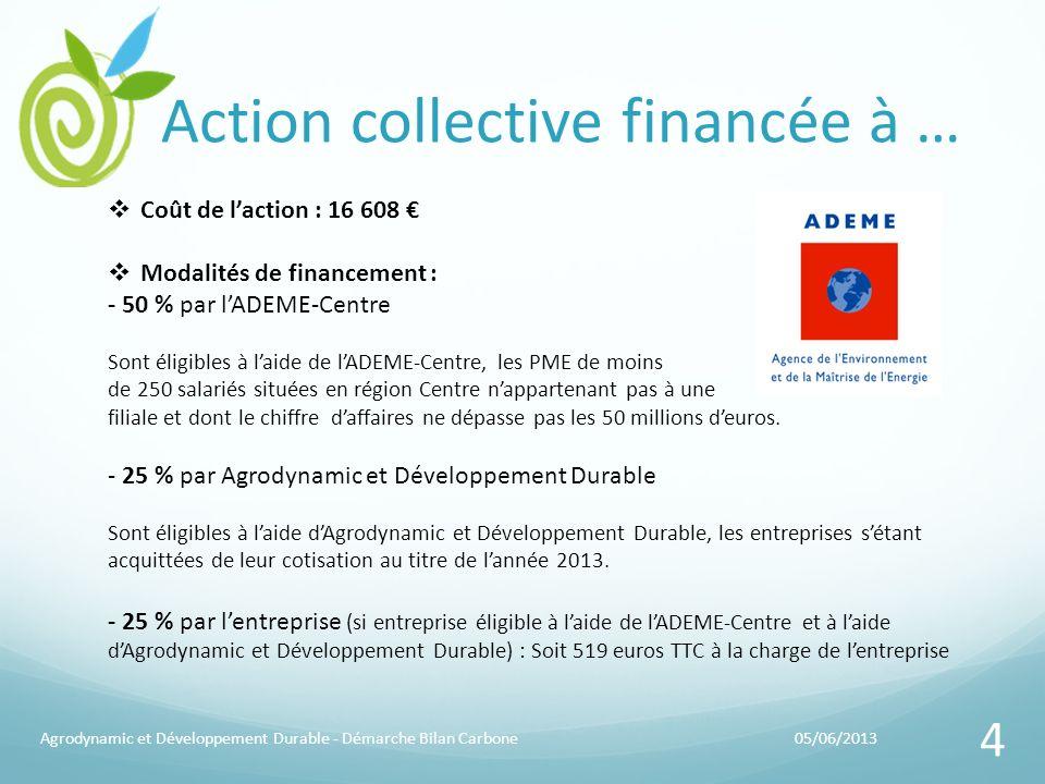 Action collective financée à … 05/06/2013Agrodynamic et Développement Durable - Démarche Bilan Carbone 4 Coût de laction : 16 608 Modalités de finance