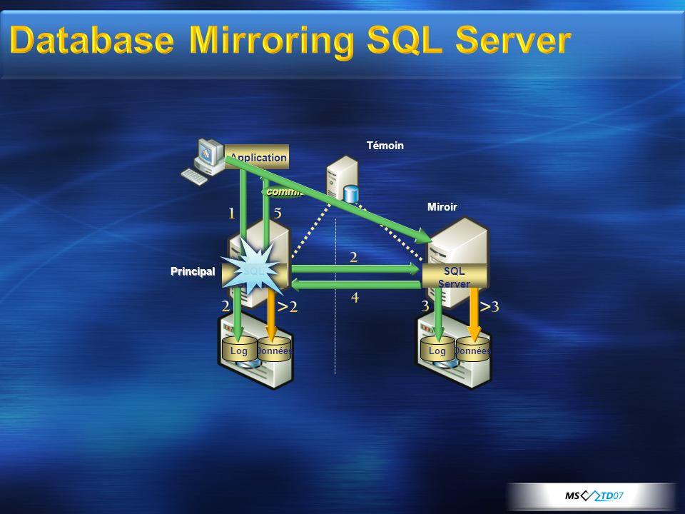 Miroir Données Log SQL Server Témoin Principal Données Log SQL Server Application commit