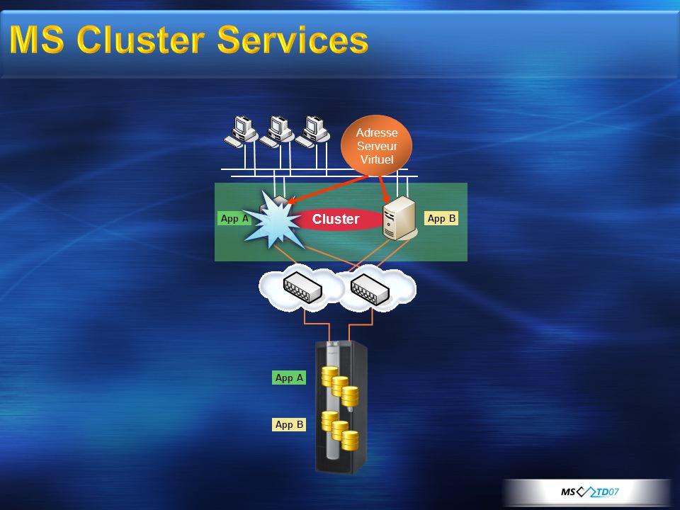 App A App B App A Cluster Adresse Serveur Virtuel