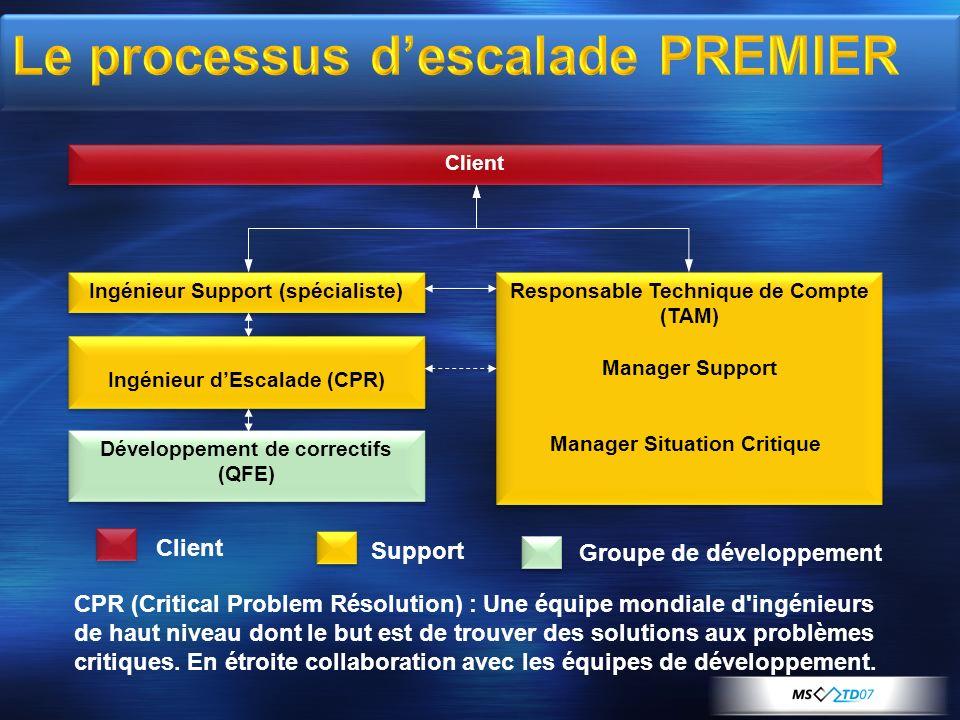 CPR (Critical Problem Résolution) : Une équipe mondiale d ingénieurs de haut niveau dont le but est de trouver des solutions aux problèmes critiques.