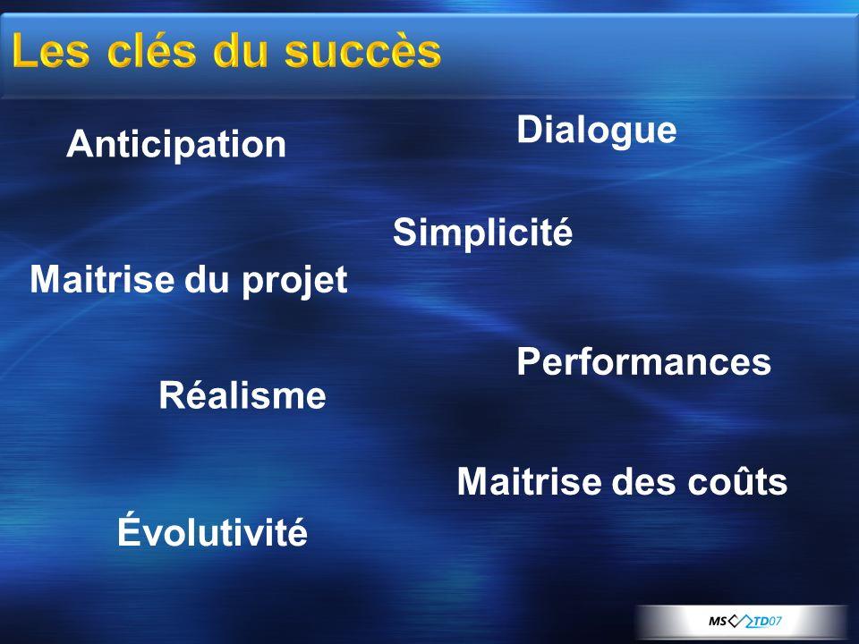 Simplicité Évolutivité Réalisme Anticipation Dialogue Maitrise des coûts Performances Maitrise du projet