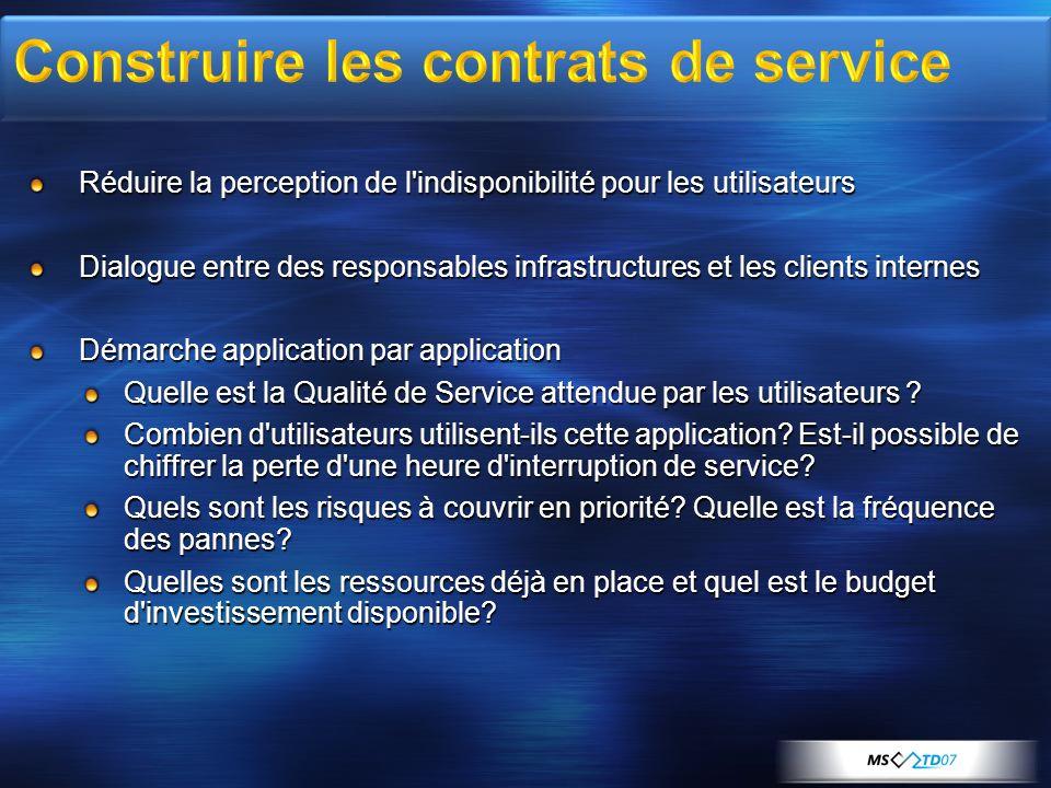Réduire la perception de l indisponibilité pour les utilisateurs Dialogue entre des responsables infrastructures et les clients internes Démarche application par application Quelle est la Qualité de Service attendue par les utilisateurs .