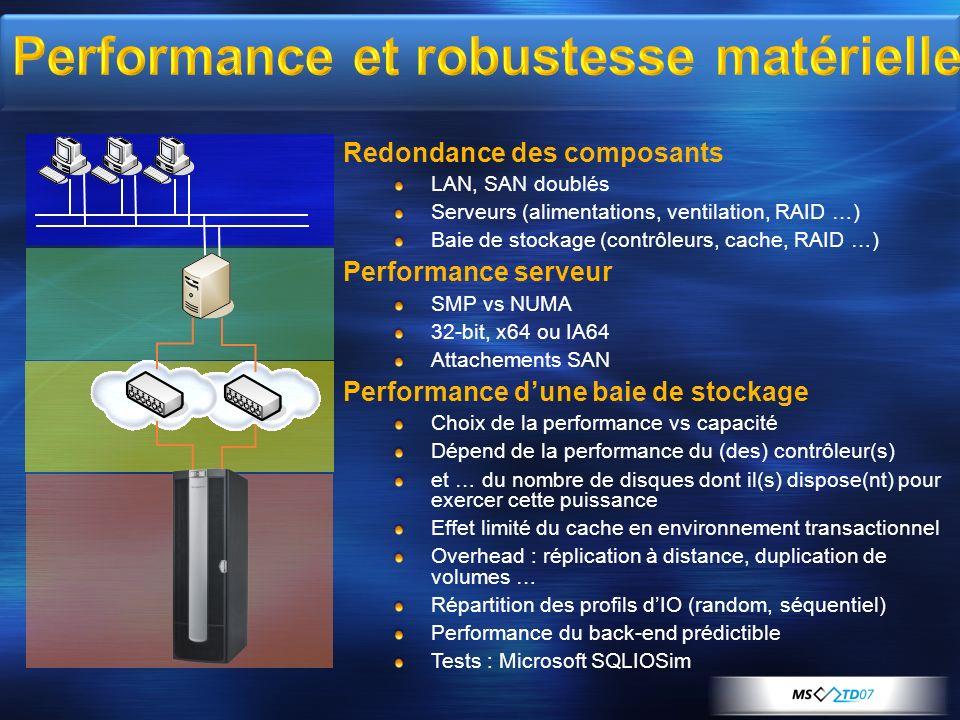 Redondance des composants LAN, SAN doublés Serveurs (alimentations, ventilation, RAID …) Baie de stockage (contrôleurs, cache, RAID …) Performance serveur SMP vs NUMA 32-bit, x64 ou IA64 Attachements SAN Performance dune baie de stockage Choix de la performance vs capacité Dépend de la performance du (des) contrôleur(s) et … du nombre de disques dont il(s) dispose(nt) pour exercer cette puissance Effet limité du cache en environnement transactionnel Overhead : réplication à distance, duplication de volumes … Répartition des profils dIO (random, séquentiel) Performance du back-end prédictible Tests : Microsoft SQLIOSim