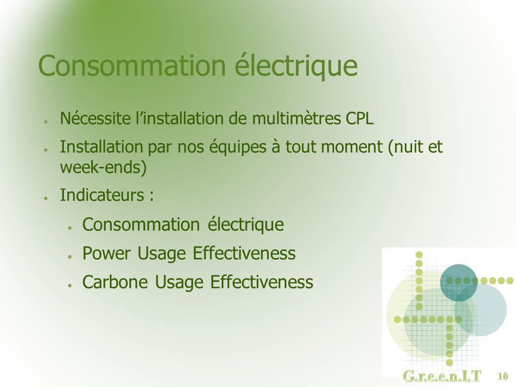 Consommation électrique Nécessite linstallation de multimètres CPL Installation par nos équipes à tout moment (nuit et week-ends) Indicateurs : Consommation électrique Power Usage Effectiveness Carbone Usage Effectiveness