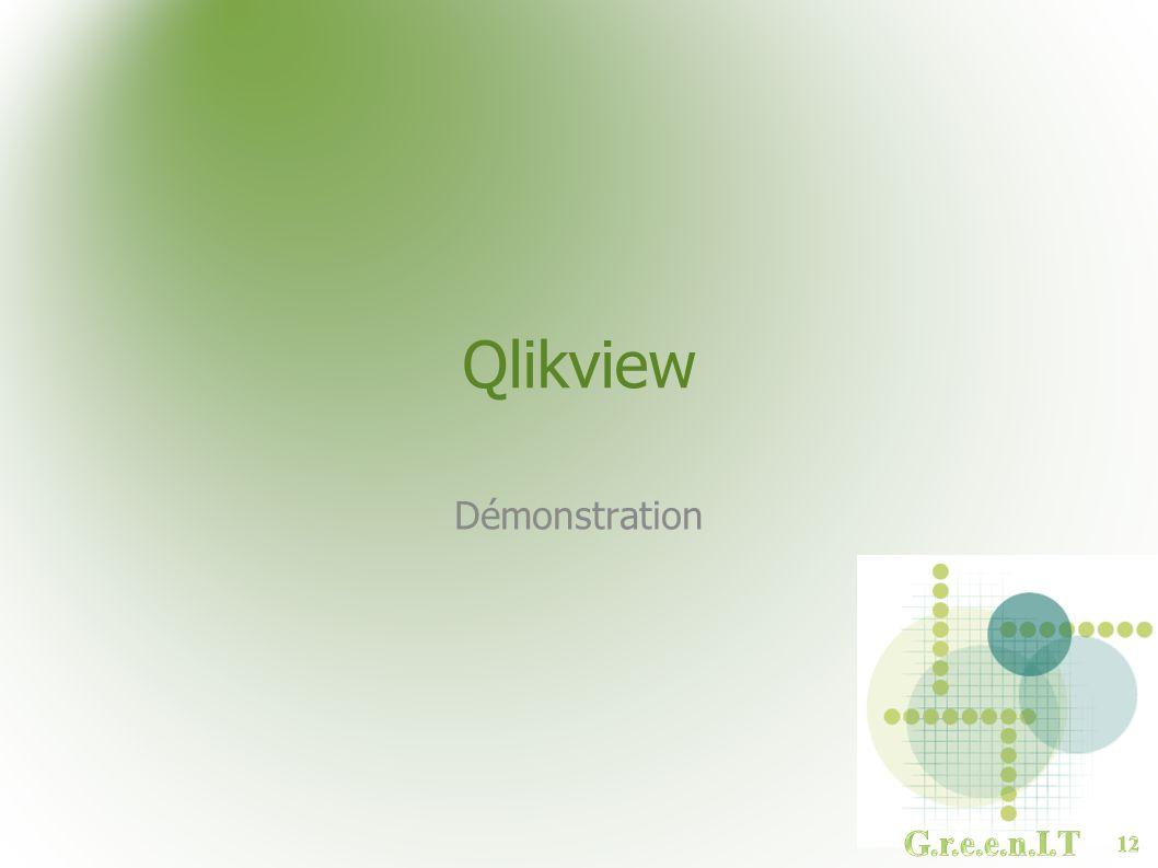 Qlikview Démonstration