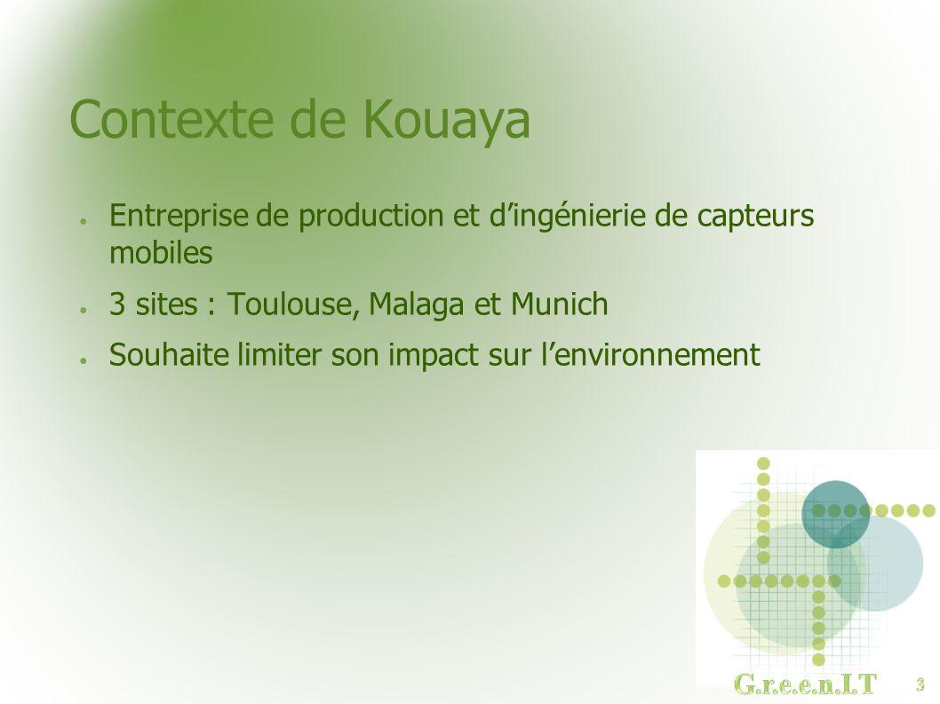 Contexte de Kouaya Entreprise de production et dingénierie de capteurs mobiles 3 sites : Toulouse, Malaga et Munich Souhaite limiter son impact sur lenvironnement