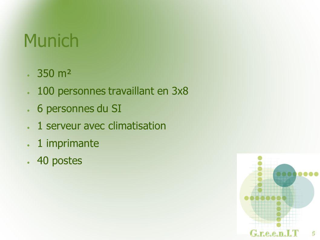 Munich 350 m² 100 personnes travaillant en 3x8 6 personnes du SI 1 serveur avec climatisation 1 imprimante 40 postes