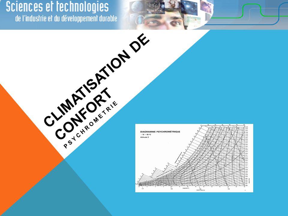 CLIMATISATION DE CONFORT PSYCHROMETRIE