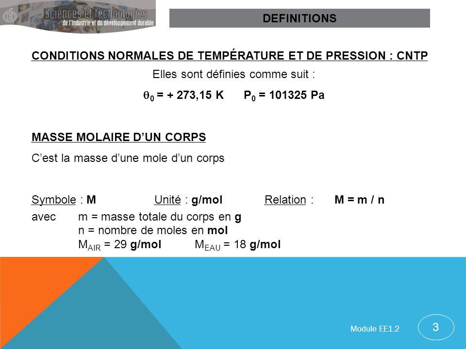 CONDITIONS NORMALES DE TEMPÉRATURE ET DE PRESSION : CNTP Elles sont définies comme suit : 0 = + 273,15 K P 0 = 101325 Pa MASSE MOLAIRE DUN CORPS Cest