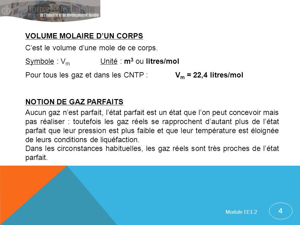 VOLUME MOLAIRE DUN CORPS Cest le volume dune mole de ce corps. Symbole : V m Unité : m 3 ou litres/mol Pour tous les gaz et dans les CNTP :V m = 22,4