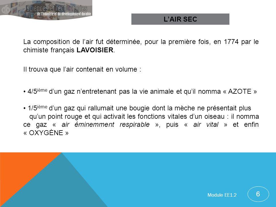 Des mesures très précises effectuées par le physicien français Georges CLAUDE ont montré que lair sec était, en fait, composé de :(proportions volumiques) 20,99 % de dioxygène O 2 78,03 % de diazote N 2 0,03 % de dioxyde de carbone CO 2 0,95 % de gaz rares (argon, néon, hélium, krypton, hydrogène, xénon, ozone, radon) Lair sec ne contient pas la moindre trace dhumidité .