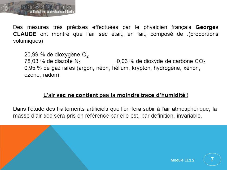 Des mesures très précises effectuées par le physicien français Georges CLAUDE ont montré que lair sec était, en fait, composé de :(proportions volumiq