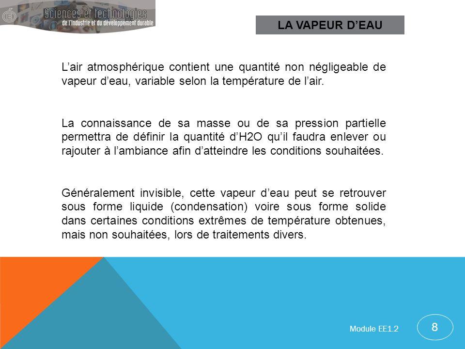 Lair atmosphérique contient une quantité non négligeable de vapeur deau, variable selon la température de lair. La connaissance de sa masse ou de sa p