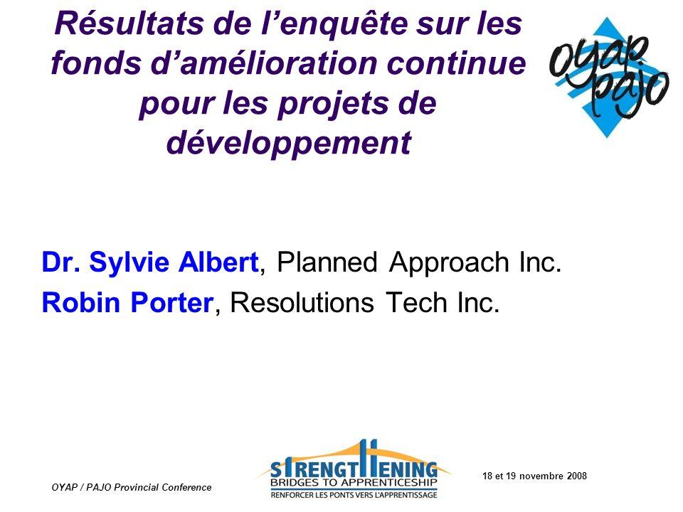 18 et 19 novembre 2008 OYAP / PAJO Provincial Conference Résultats de lenquête sur les fonds damélioration continue pour les projets de développement