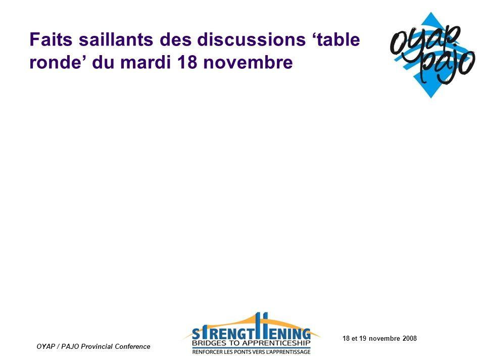 18 et 19 novembre 2008 OYAP / PAJO Provincial Conference Faits saillants des discussions table ronde du mardi 18 novembre