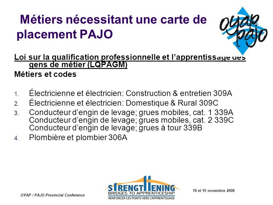 18 et 19 novembre 2008 OYAP / PAJO Provincial Conference Métiers nécessitant une carte de placement PAJO Loi sur la qualification professionnelle et l