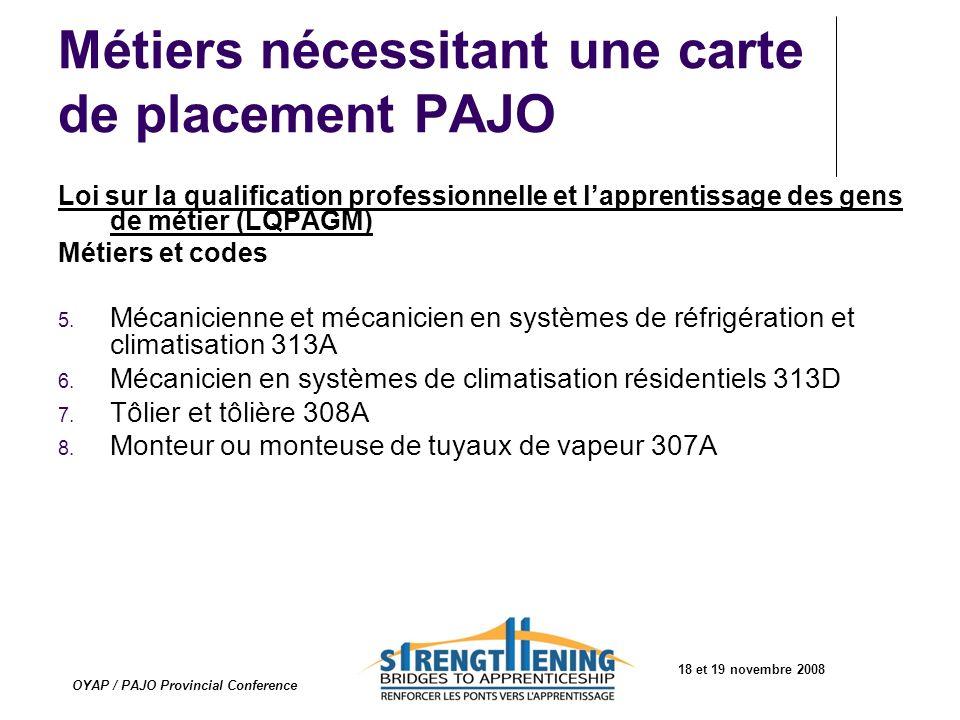 Métiers nécessitant une carte de placement PAJO Loi sur la qualification professionnelle et lapprentissage des gens de métier (LQPAGM) Métiers et code